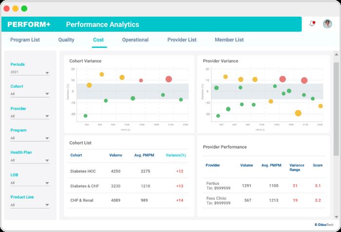 PERFORM+ Performance Analytics
