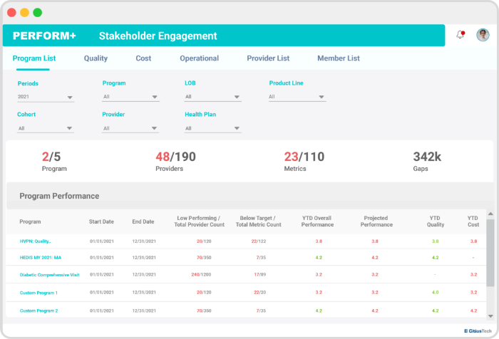 PERFORM+_Stakeholder Engagement