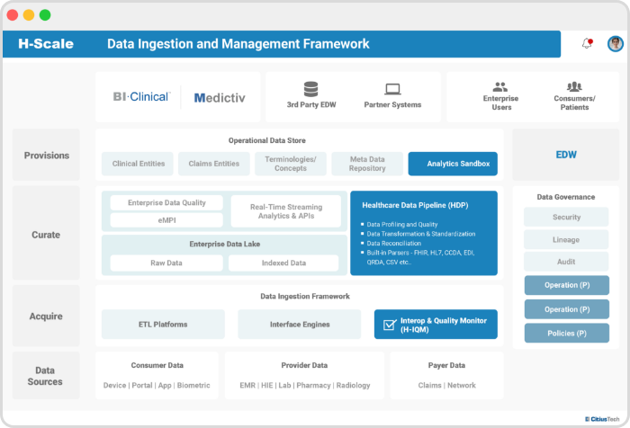 H-Scale_ Data Ingestion and Management Framework-01